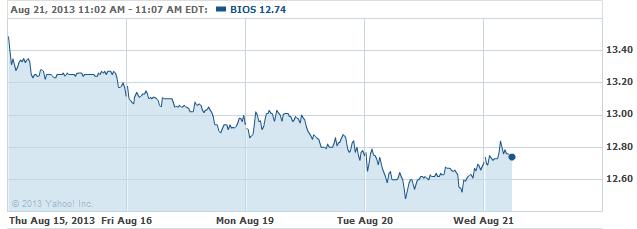 bios-20130821