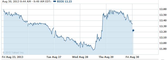 bios-20130830