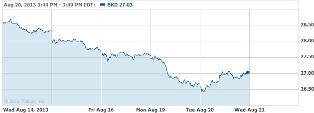 bkd-20130821
