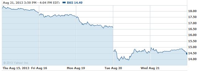 bks-20130821
