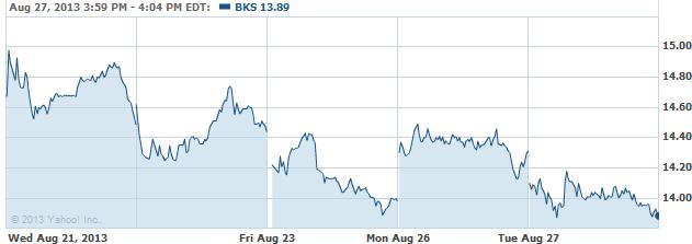 bks-20130828