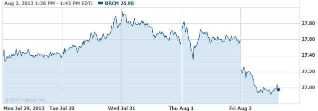 brcm-20130802