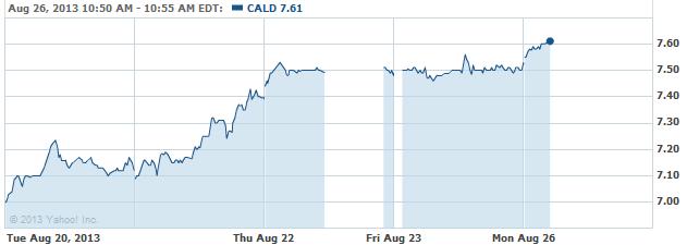 cald-20130826