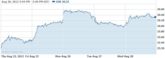 chk-20130829