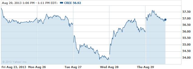 creee-20130829