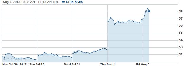 ctrx-20130802
