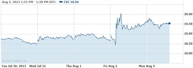 cvc-08052013