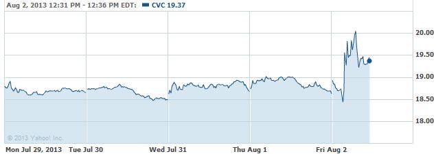 cvc-20130802