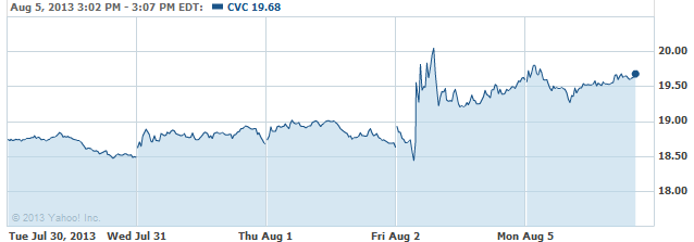 cvcc-08052013