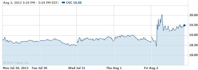 cvcc-20130802