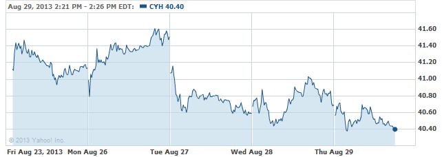 cyh-20130829