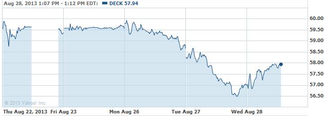deck-20130828