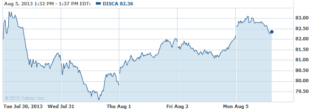 disca-08052013