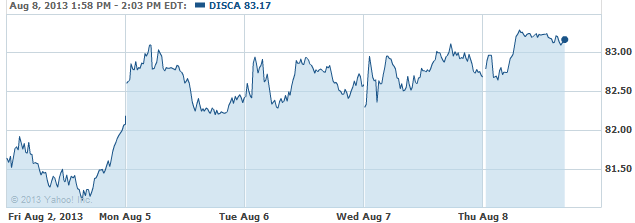 disca-08082013