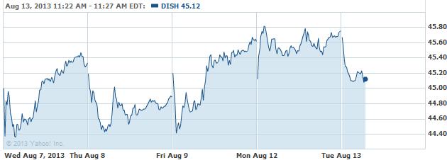 dishh-08132013