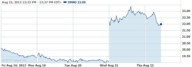 dmnd-20130822
