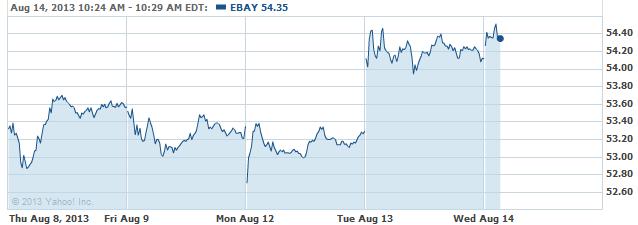 ebay-08142013