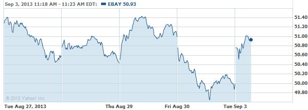 ebayy-20130903