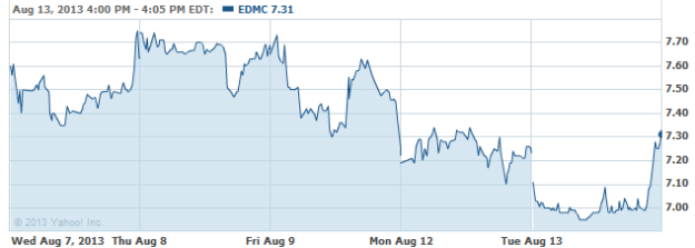edmc-08132013