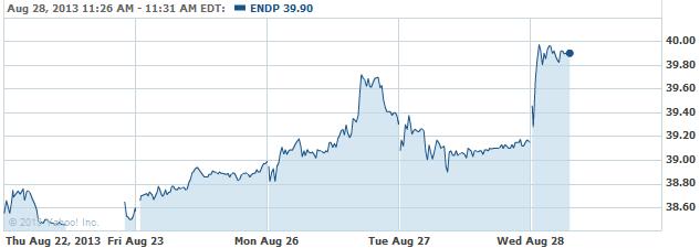 endp-20130828
