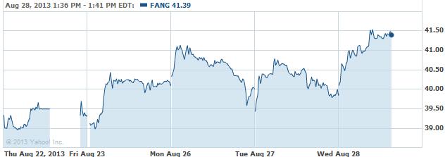 fang-20130828