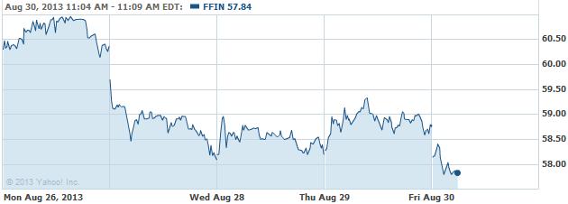 ffin-20130830