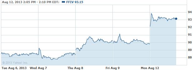 ffiv-08122013