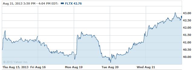 fltx-20130822