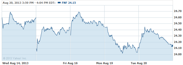 fnf-20130821