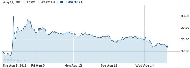 foxa-08142013