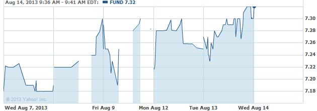 fund-08142013