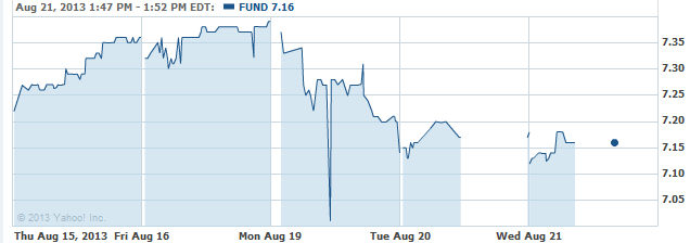 fund-20130821