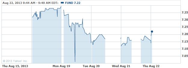 fund-20130822