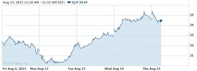 glp-20130815