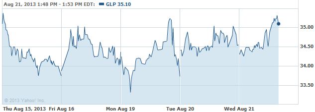 glp-20130821