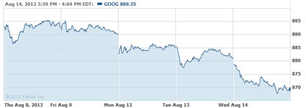 goog-20130814