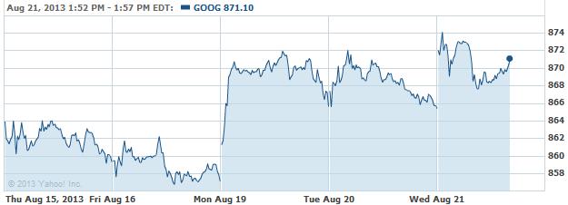 goog-20130821
