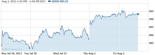 gooog-20130802