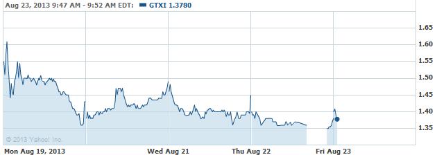 gtxi-20130823