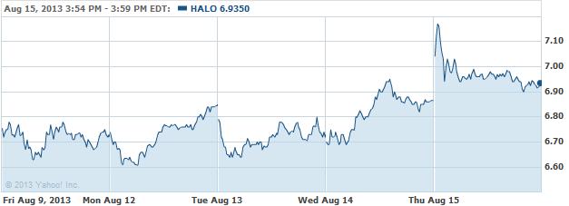 halo-20130816