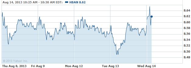 hban-08142013