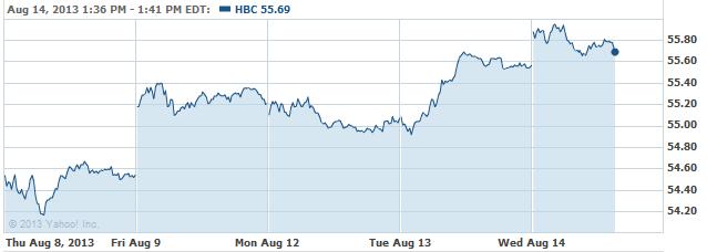 hbc-08142013