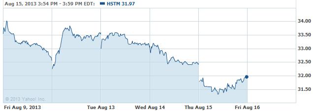 hstm-20130816