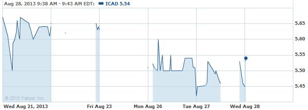 icad-20130828