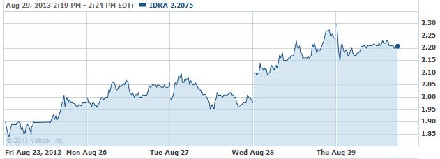 idra-20130829