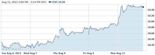 iiivi-08122013