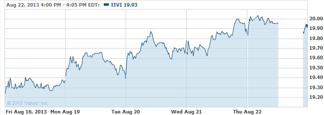 iivi-20130823