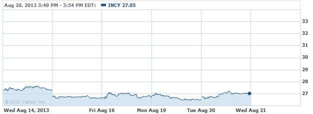 incy-20130821