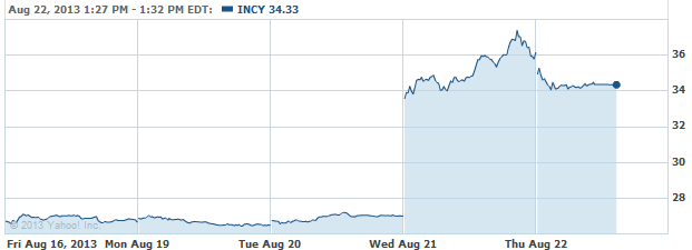 incy-20130822