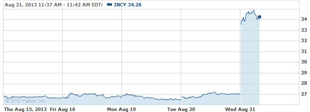 incyy-20130821